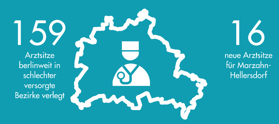 Arztsitze
